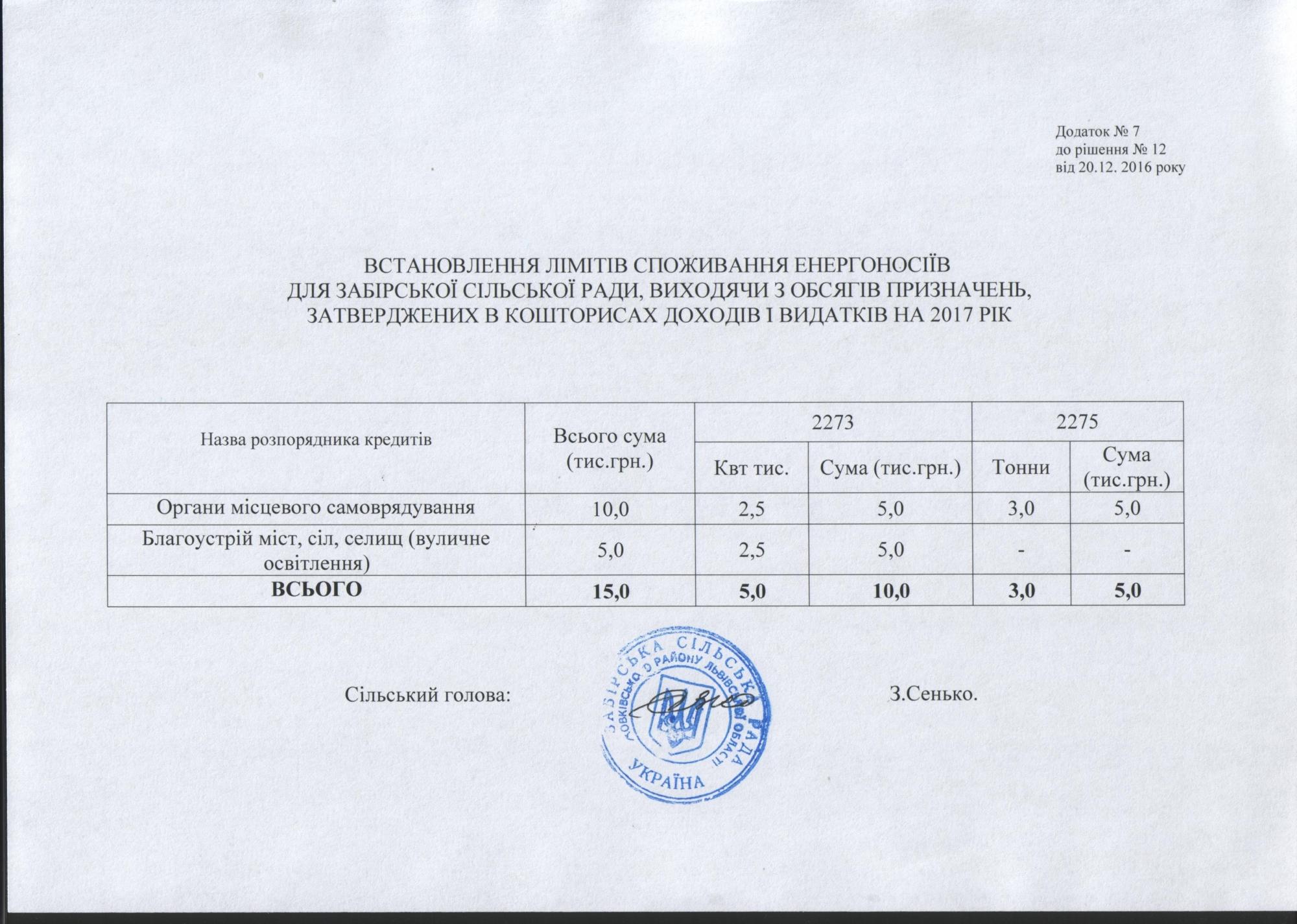 sesiya-11-059